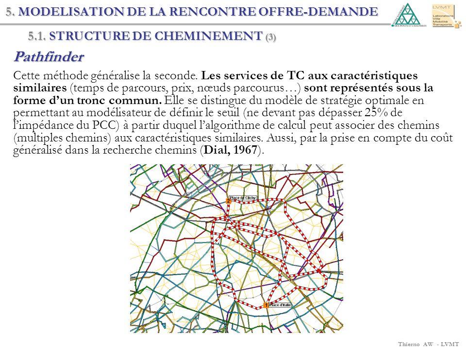 Thierno AW - LVMT 5. MODELISATION DE LA RENCONTRE OFFRE-DEMANDE 5.1. STRUCTURE DE CHEMINEMENT (3) Pathfinder Cette méthode généralise la seconde. Les