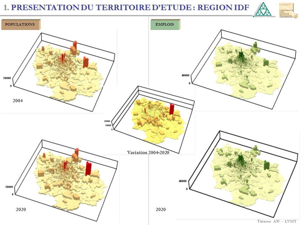 Thierno AW - LVMT POPULATIONSEMPLOIS 1. PRESENTATION DU TERRITOIRE DETUDE : REGION IDF 2004 2020 Variation 2004-2020