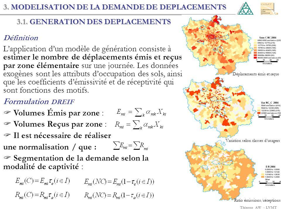Thierno AW - LVMT 3. MODELISATION DE LA DEMANDE DE DEPLACEMENTS 3.1. GENERATION DES DEPLACEMENTS Définition Lapplication dun modèle de génération cons