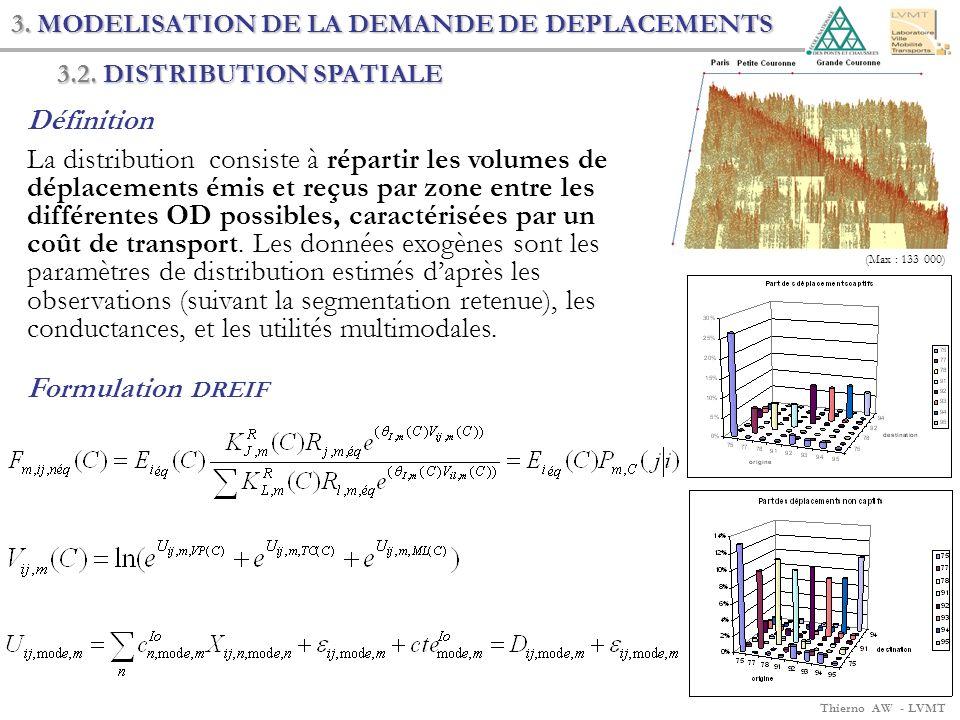 Thierno AW - LVMT 3. MODELISATION DE LA DEMANDE DE DEPLACEMENTS 3.2. DISTRIBUTION SPATIALE Définition La distribution consiste à répartir les volumes