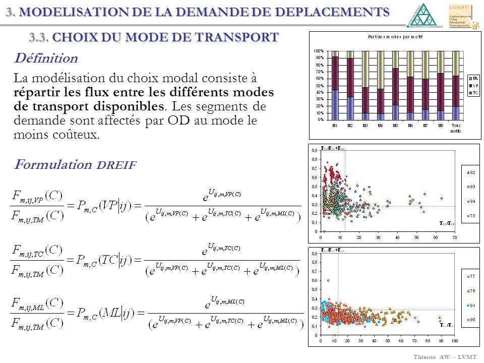 Thierno AW - LVMT 3. MODELISATION DE LA DEMANDE DE DEPLACEMENTS 3.3. CHOIX DU MODE DE TRANSPORT Définition La modélisation du choix modal consiste à r