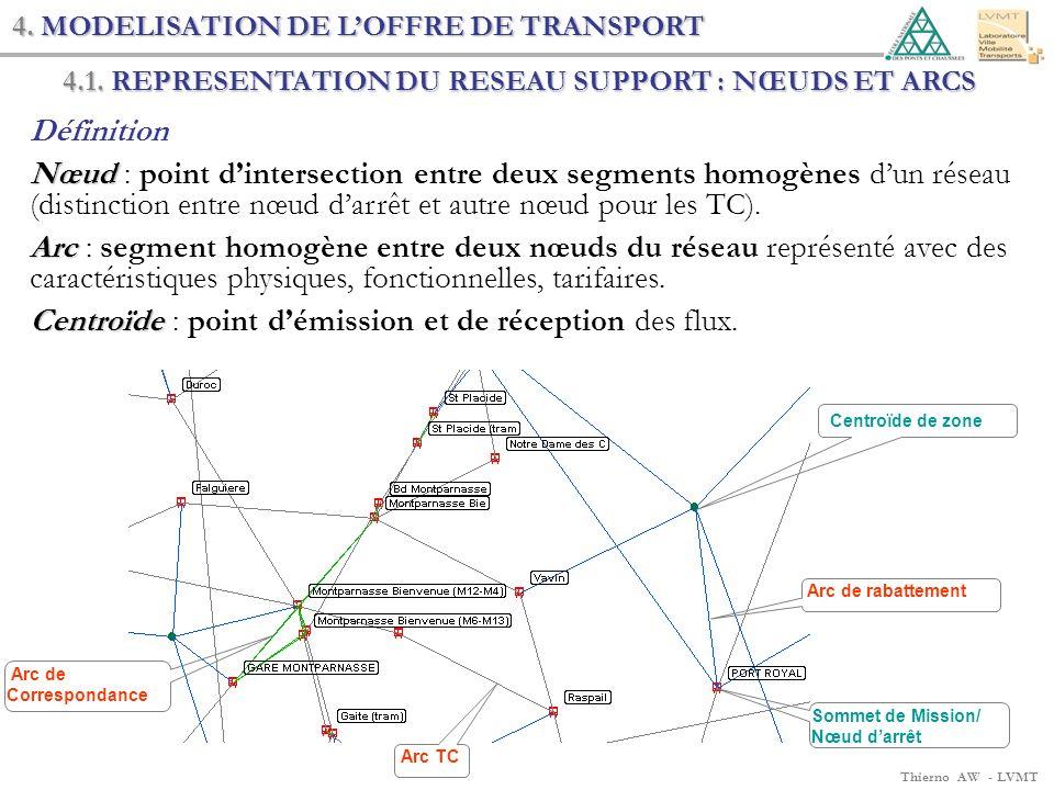 Thierno AW - LVMT 4. MODELISATION DE LOFFRE DE TRANSPORT 4.1. REPRESENTATION DU RESEAU SUPPORT : NŒUDS ET ARCS Définition Nœud Nœud : point dintersect