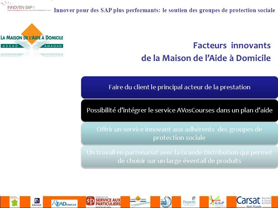 Innover pour des SAP plus performants: le soutien des groupes de protection sociale Facteurs innovants de la Maison de lAide à Domicile Faire du client le principal acteur de la prestation Possibilité dintégrer le service AVosCourses dans un plan daide Offrir un service innovant aux adhérents des groupes de protection sociale Un travail en partenariat avec la Grande Distribution qui permet de choisir sur un large éventail de produits