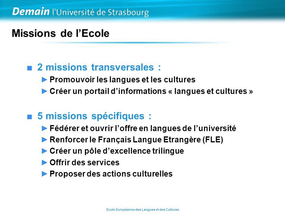 Missions de lEcole 2 missions transversales : Promouvoir les langues et les cultures Créer un portail dinformations « langues et cultures » 5 missions
