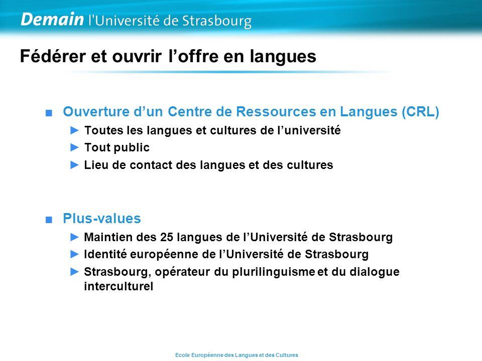 Fédérer et ouvrir loffre en langues Ouverture dun Centre de Ressources en Langues (CRL) Toutes les langues et cultures de luniversité Tout public Lieu de contact des langues et des cultures Plus-values Maintien des 25 langues de lUniversité de Strasbourg Identité européenne de lUniversité de Strasbourg Strasbourg, opérateur du plurilinguisme et du dialogue interculturel Ecole Européenne des Langues et des Cultures