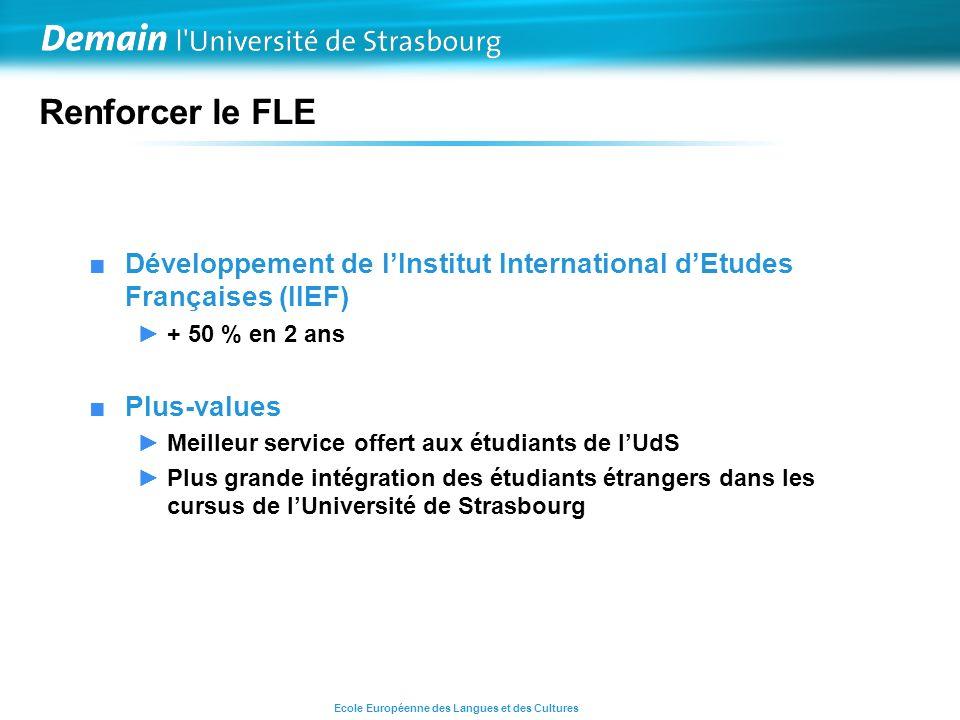 Renforcer le FLE Développement de lInstitut International dEtudes Françaises (IIEF) + 50 % en 2 ans Plus-values Meilleur service offert aux étudiants de lUdS Plus grande intégration des étudiants étrangers dans les cursus de lUniversité de Strasbourg Ecole Européenne des Langues et des Cultures