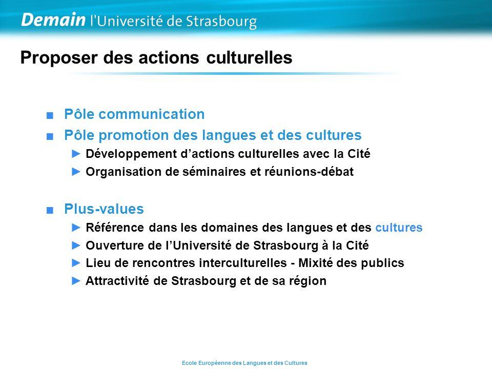 Proposer des actions culturelles Pôle communication Pôle promotion des langues et des cultures Développement dactions culturelles avec la Cité Organis
