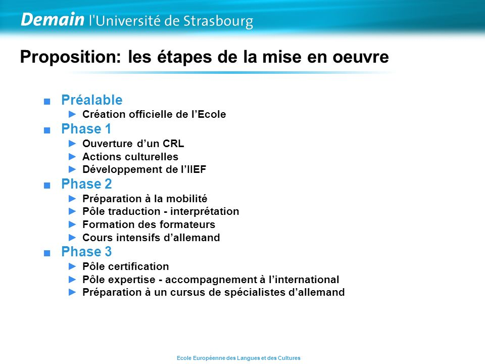 Proposition: les étapes de la mise en oeuvre Préalable Création officielle de lEcole Phase 1 Ouverture dun CRL Actions culturelles Développement de lI