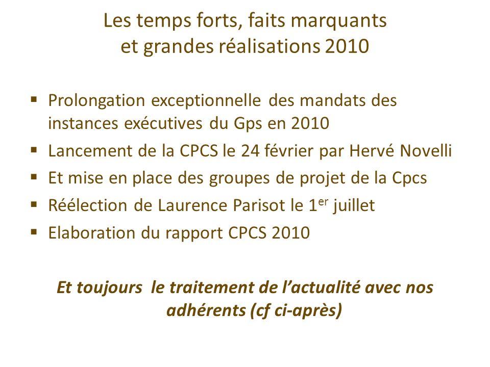 Les temps forts, faits marquants et grandes réalisations 2010 Prolongation exceptionnelle des mandats des instances exécutives du Gps en 2010 Lancemen