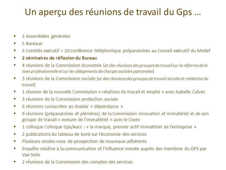 Un aperçu des réunions de travail du Gps … 2 Assemblées générales 5 Bureaux 5 Comités exécutif + 10 conférence téléphonique préparatoires au Conseil e