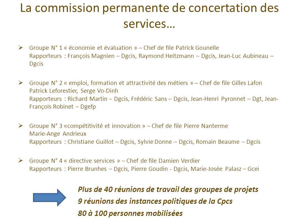 La commission permanente de concertation des services… Groupe N° 1 « économie et évaluation » – Chef de file Patrick Gounelle Rapporteurs : François M