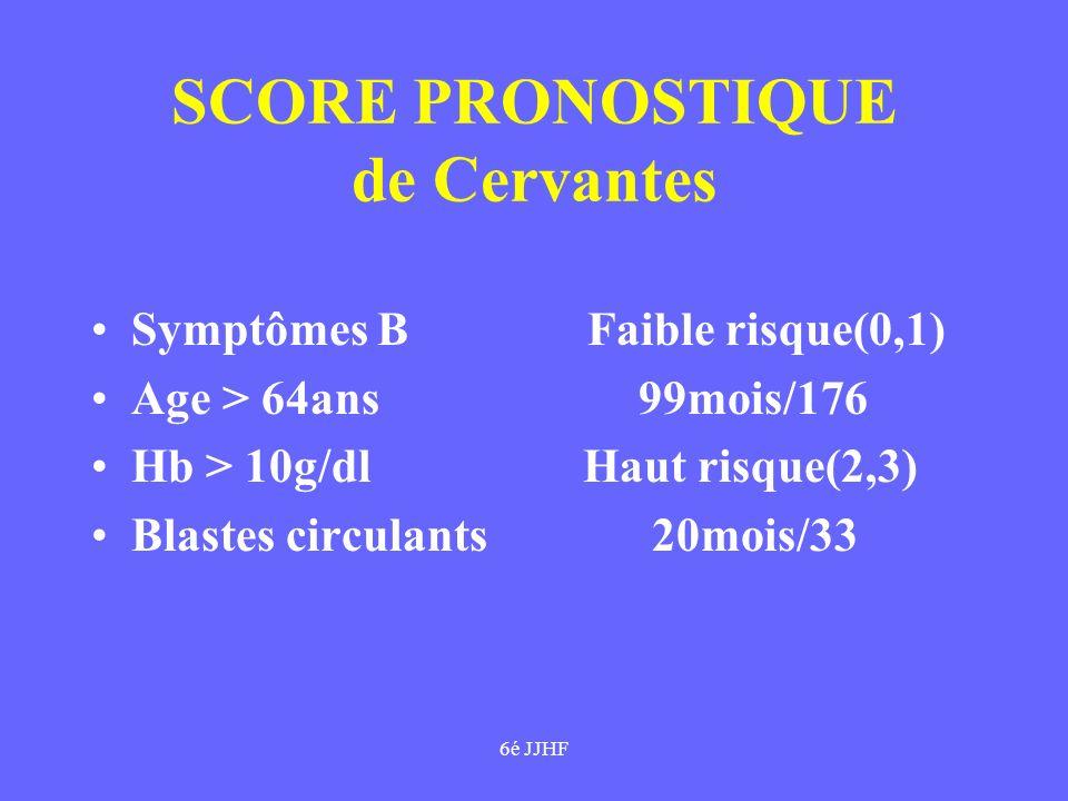 6é JJHF SCORE PRONOSTIQUE de Cervantes Symptômes B Faible risque(0,1) Age > 64ans 99mois/176 Hb > 10g/dl Haut risque(2,3) Blastes circulants 20mois/33