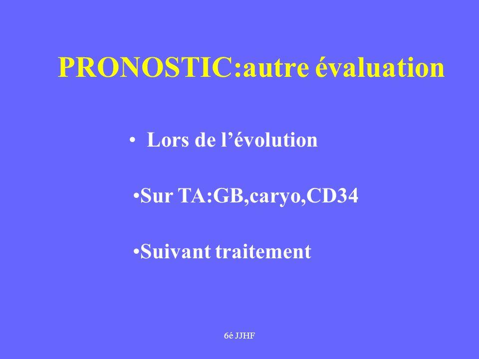 6é JJHF PRONOSTIC:autre évaluation Lors de lévolution Sur TA:GB,caryo,CD34 Suivant traitement
