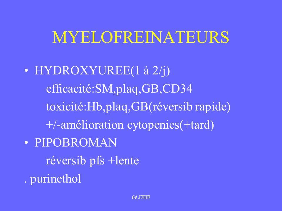 6é JJHF MYELOFREINATEURS HYDROXYUREE(1 à 2/j) efficacité:SM,plaq,GB,CD34 toxicité:Hb,plaq,GB(réversib rapide) +/-amélioration cytopenies(+tard) PIPOBR