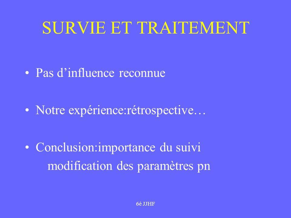 6é JJHF SURVIE ET TRAITEMENT Pas dinfluence reconnue Notre expérience:rétrospective… Conclusion:importance du suivi modification des paramètres pn