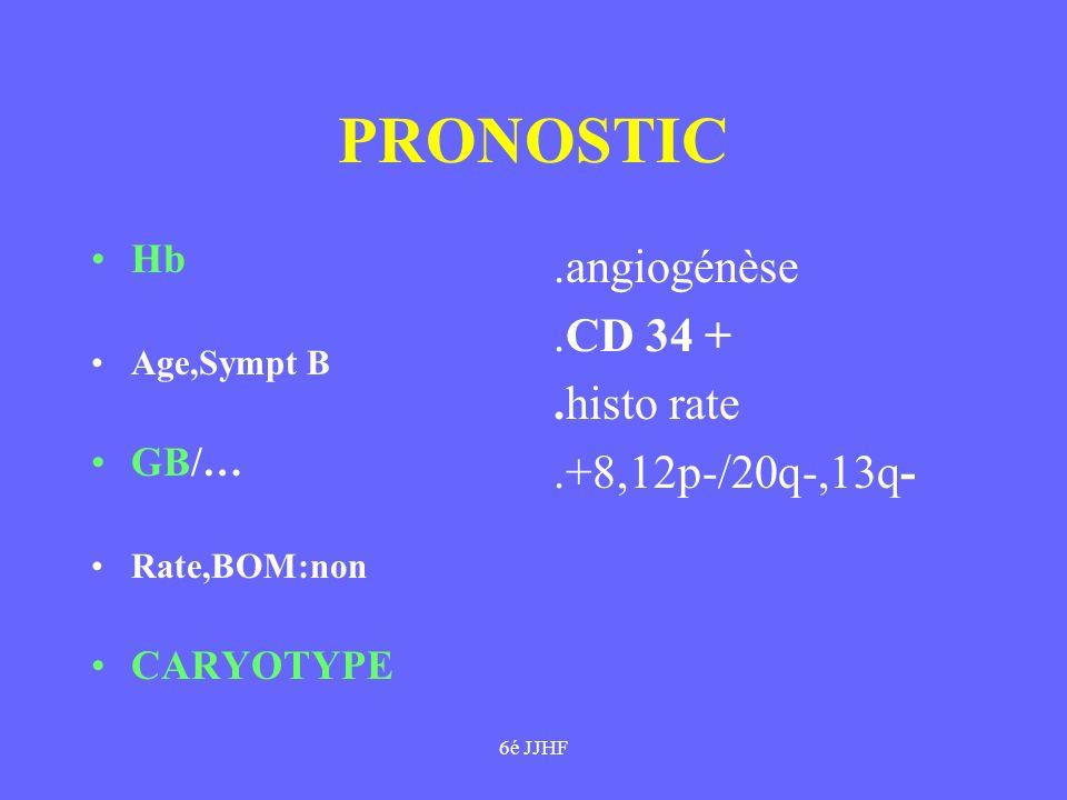 6é JJHF SCORE PRONOSTIQUE LILLE Hb < 10g/dl GB inf 4 ou sup 30.10°6/L Low :93 months (caryo N : 112/aN:50).