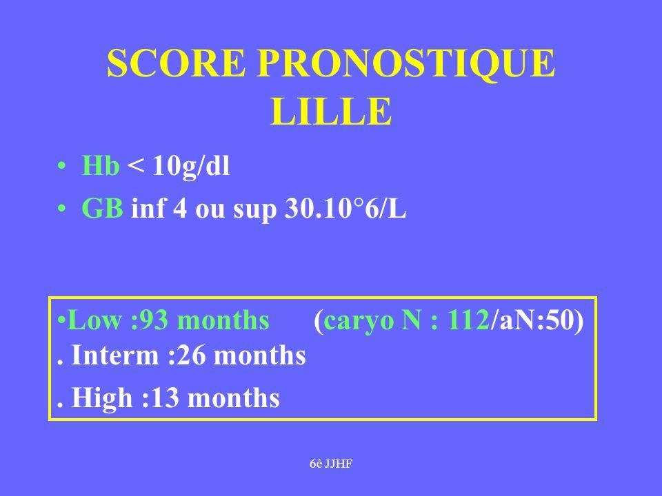 6é JJHF SCORE PRONOSTIQUE LILLE Hb < 10g/dl GB inf 4 ou sup 30.10°6/L Low :93 months (caryo N : 112/aN:50). Interm :26 months. High :13 months