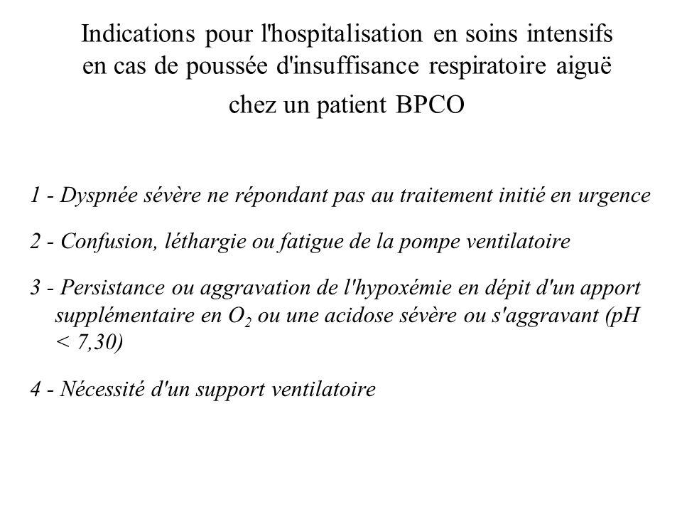 Indications pour l'hospitalisation en soins intensifs en cas de poussée d'insuffisance respiratoire aiguë chez un patient BPCO 1 - Dyspnée sévère ne r