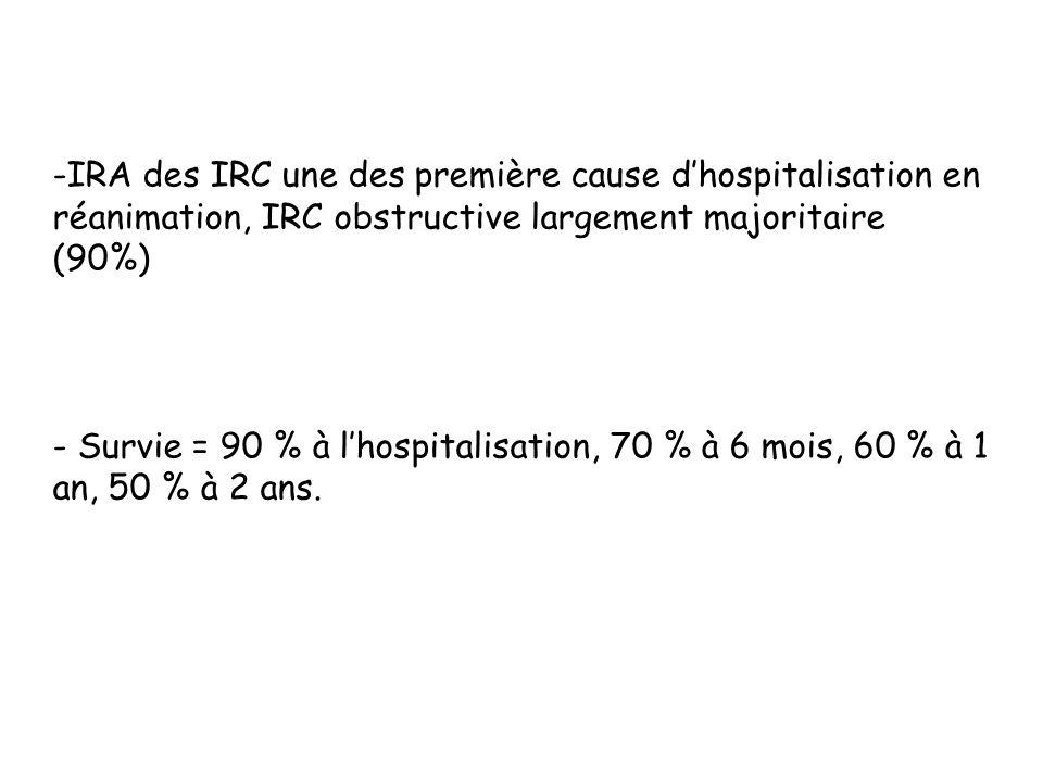 EXACERBATION aggravation des symptômes DECOMPENSATION INSUFFISANCE RESPIRATOIRE AIGUE hypoxie sévère ± acidose (pronostic vital en jeu à court terme)