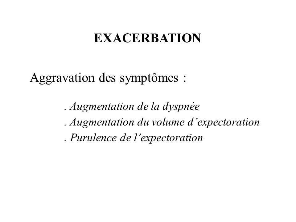 EXACERBATION Aggravation des symptômes :. Purulence de lexpectoration. Augmentation du volume dexpectoration. Augmentation de la dyspnée