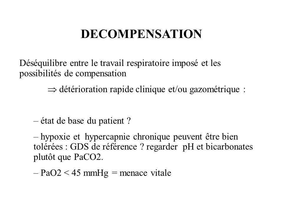 DECOMPENSATION Déséquilibre entre le travail respiratoire imposé et les possibilités de compensation détérioration rapide clinique et/ou gazométrique