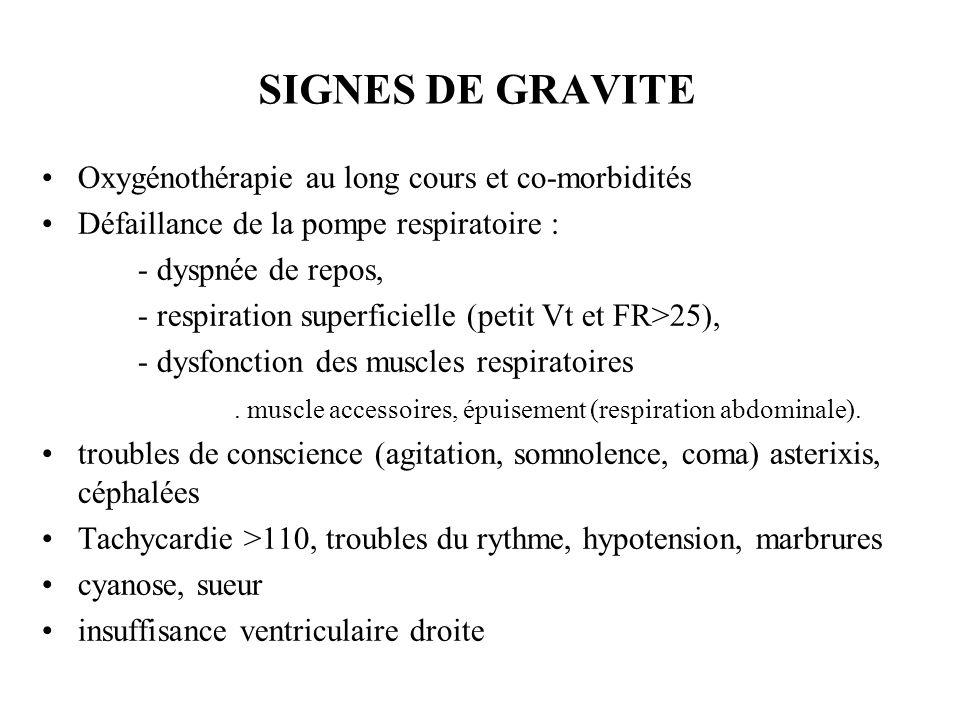 SIGNES DE GRAVITE Oxygénothérapie au long cours et co-morbidités Défaillance de la pompe respiratoire : - dyspnée de repos, - respiration superficiell