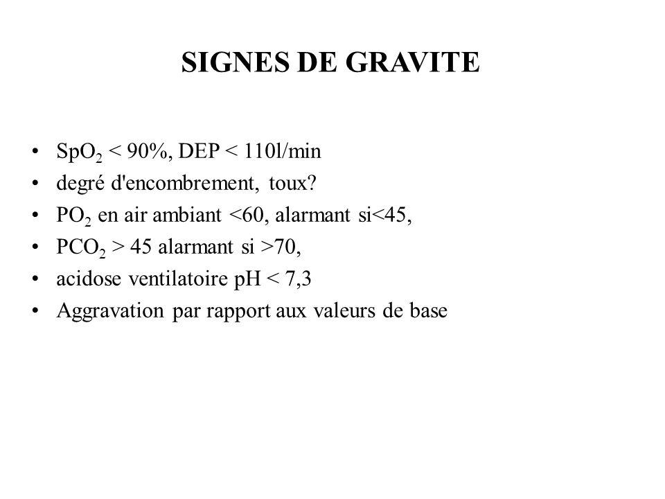 SIGNES DE GRAVITE SpO 2 < 90%, DEP < 110l/min degré d'encombrement, toux? PO 2 en air ambiant <60, alarmant si<45, PCO 2 > 45 alarmant si >70, acidose