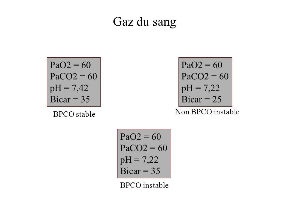 Gaz du sang PaO2 = 60 PaCO2 = 60 pH = 7,42 Bicar = 35 PaO2 = 60 PaCO2 = 60 pH = 7,22 Bicar = 35 PaO2 = 60 PaCO2 = 60 pH = 7,22 Bicar = 25 BPCO stable