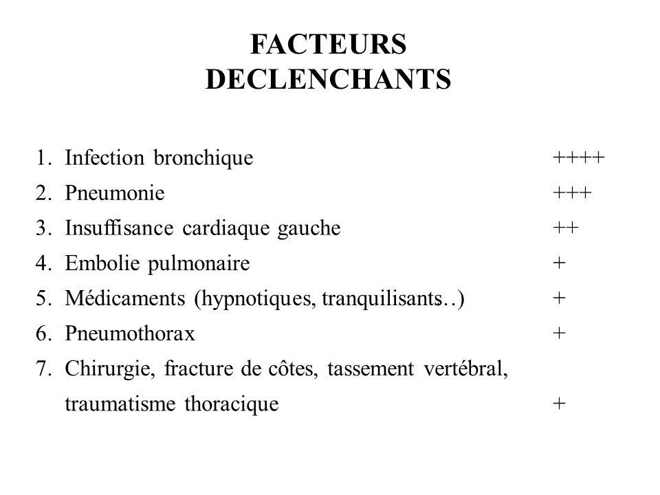 1.Infection bronchique++++ 2.Pneumonie+++ 3.Insuffisance cardiaque gauche++ 4.Embolie pulmonaire+ 5.Médicaments (hypnotiques,tranquilisants…)+ 6.Pneum
