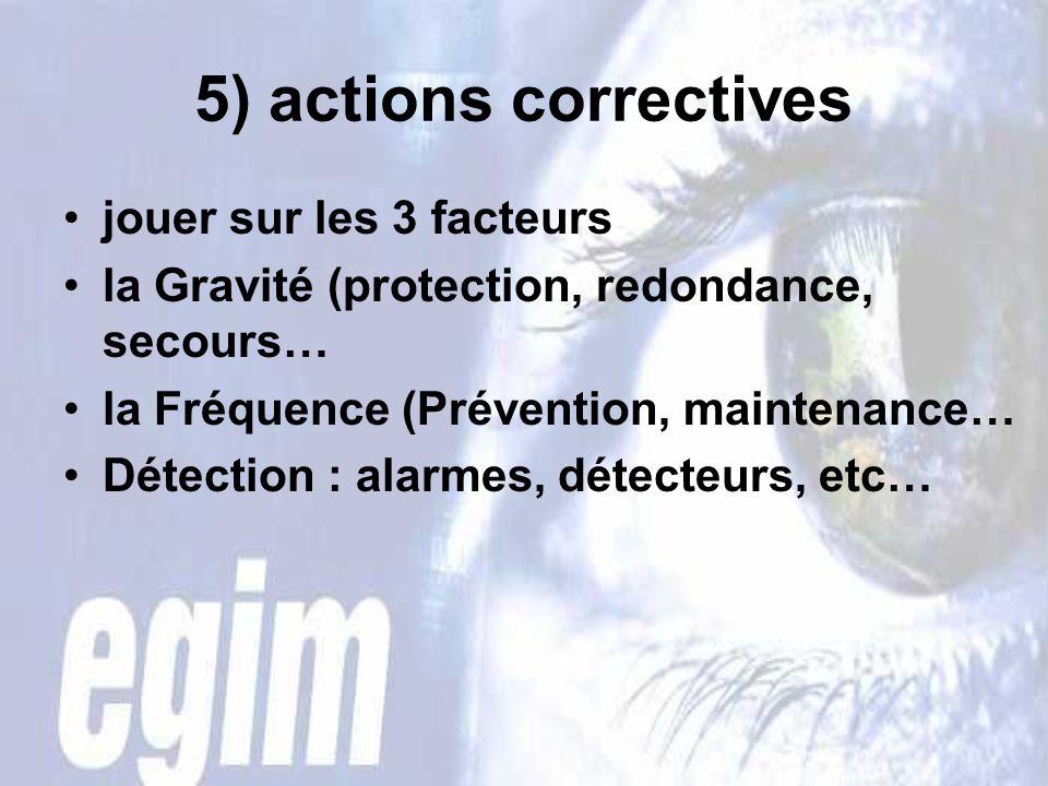 5) actions correctives jouer sur les 3 facteurs la Gravité (protection, redondance, secours… la Fréquence (Prévention, maintenance… Détection : alarmes, détecteurs, etc…