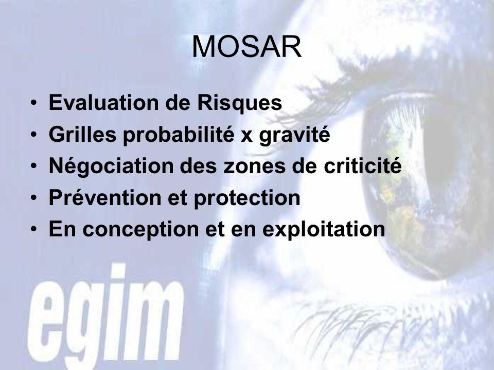 MOSAR Evaluation de Risques Grilles probabilité x gravité Négociation des zones de criticité Prévention et protection En conception et en exploitation