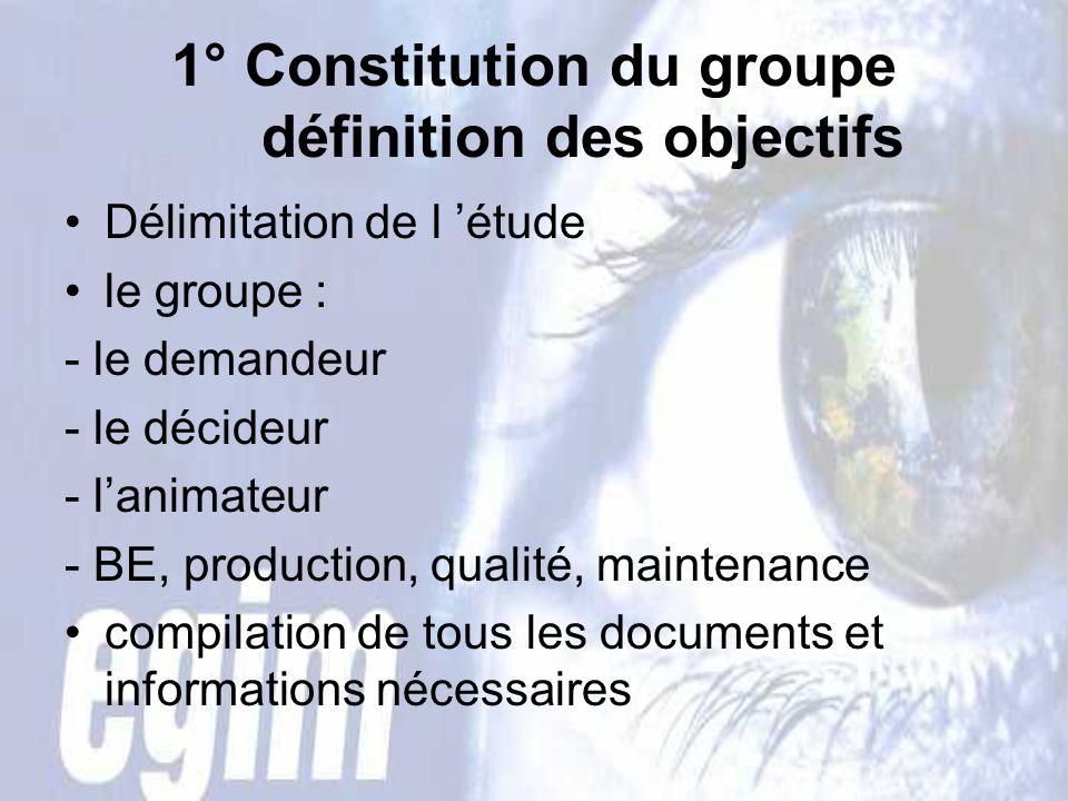 1° Constitution du groupe définition des objectifs Délimitation de l étude le groupe : - le demandeur - le décideur - lanimateur - BE, production, qualité, maintenance compilation de tous les documents et informations nécessaires