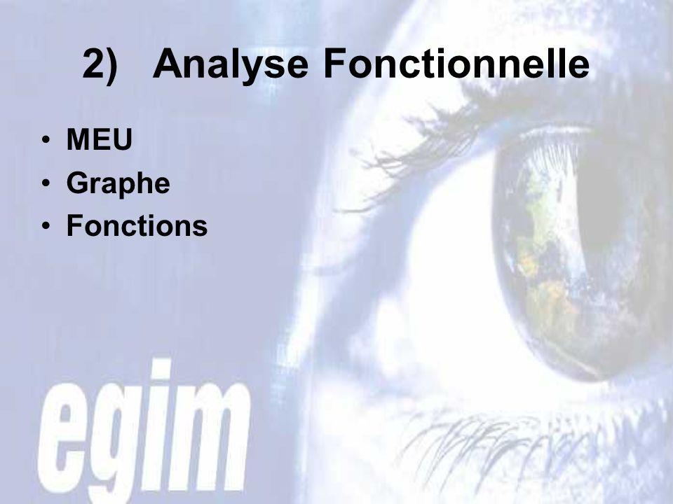 2) Analyse Fonctionnelle MEU Graphe Fonctions