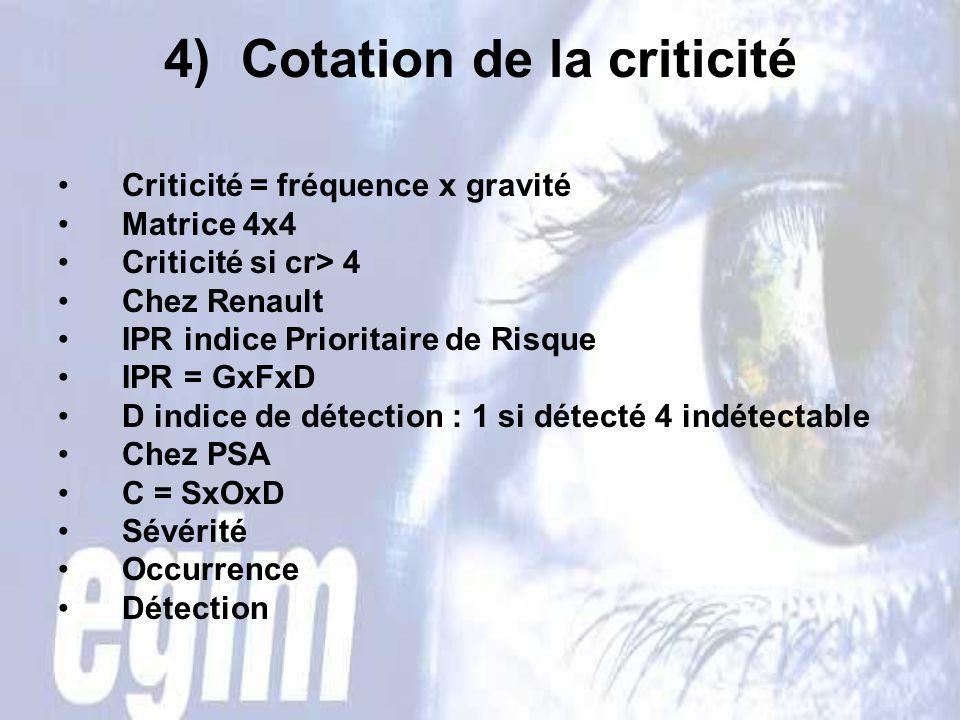 4) Cotation de la criticité Criticité = fréquence x gravité Matrice 4x4 Criticité si cr> 4 Chez Renault IPR indice Prioritaire de Risque IPR = GxFxD D indice de détection : 1 si détecté 4 indétectable Chez PSA C = SxOxD Sévérité Occurrence Détection