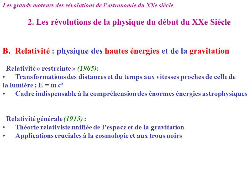 Les grands moteurs des révolutions de lastronomie du XXe siècle 2. Les révolutions de la physique du début du XXe Siècle B.Relativité : physique des h