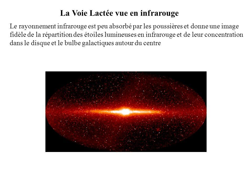 La Voie Lactée vue en infrarouge Le rayonnement infrarouge est peu absorbé par les poussières et donne une image fidèle de la répartition des étoiles