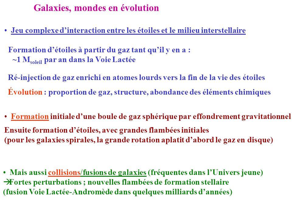 Galaxies, mondes en évolution Jeu complexe dinteraction entre les étoiles et le milieu interstellaire Formation détoiles à partir du gaz tant quil y e