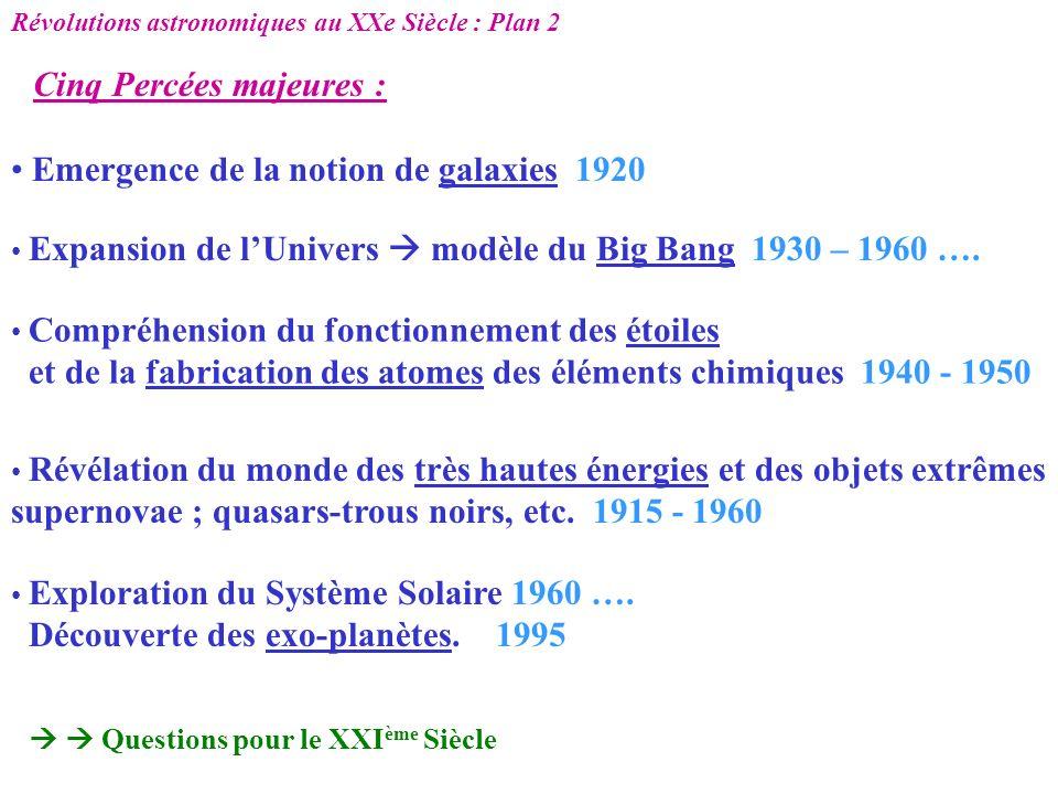 Révolutions astronomiques au XXe Siècle : Plan 2 Cinq Percées majeures : Emergence de la notion de galaxies 1920 Expansion de lUnivers modèle du Big B