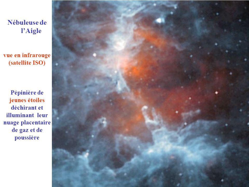 Nébuleuse de lAigle vue en infrarouge (satellite ISO) Pépinière de jeunes étoiles déchirant et illuminant leur nuage placentaire de gaz et de poussièr