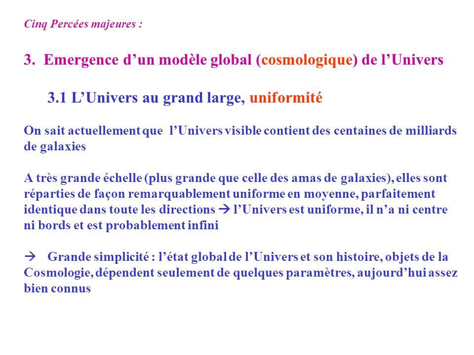 Cinq Percées majeures : 3. Emergence dun modèle global (cosmologique) de lUnivers 3.1 LUnivers au grand large, uniformité On sait actuellement que lUn