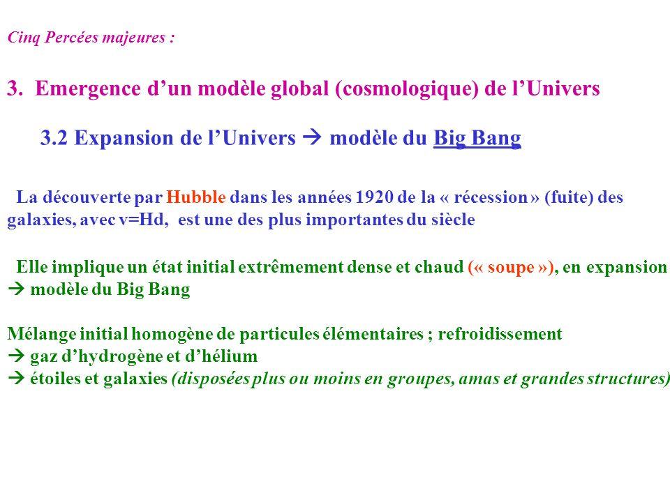 Cinq Percées majeures : 3. Emergence dun modèle global (cosmologique) de lUnivers 3.2 Expansion de lUnivers modèle du Big Bang La découverte par Hubbl