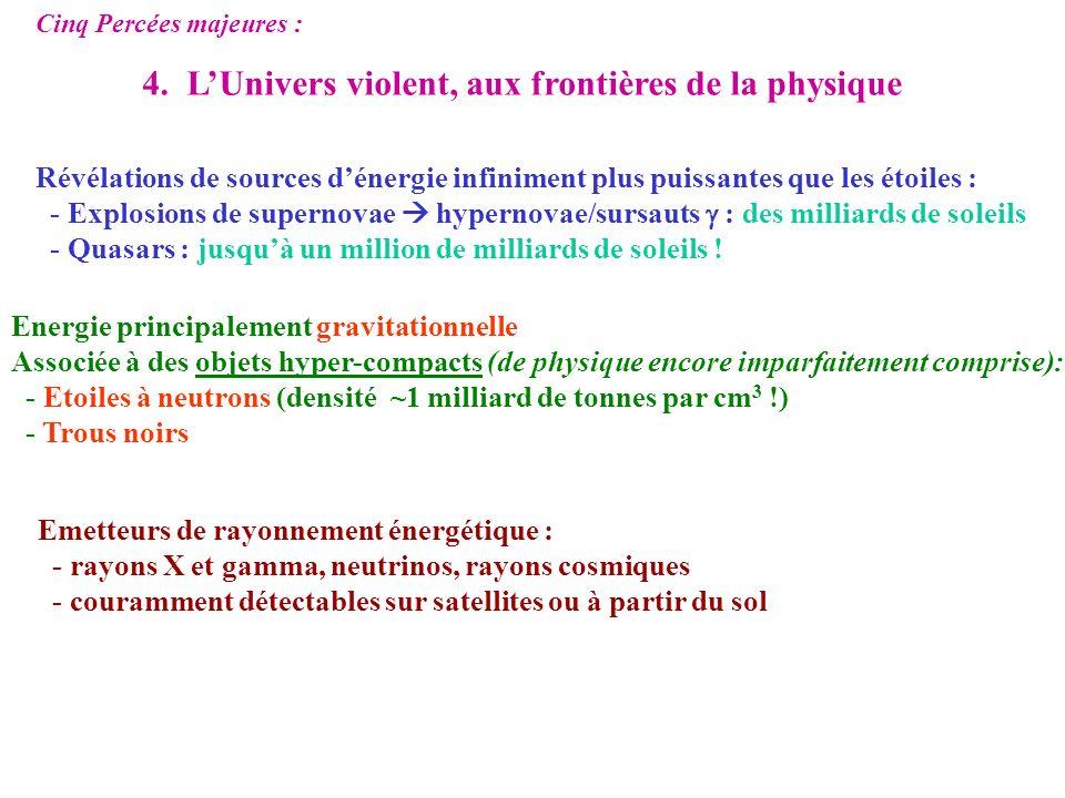 Cinq Percées majeures : 4. LUnivers violent, aux frontières de la physique Révélations de sources dénergie infiniment plus puissantes que les étoiles