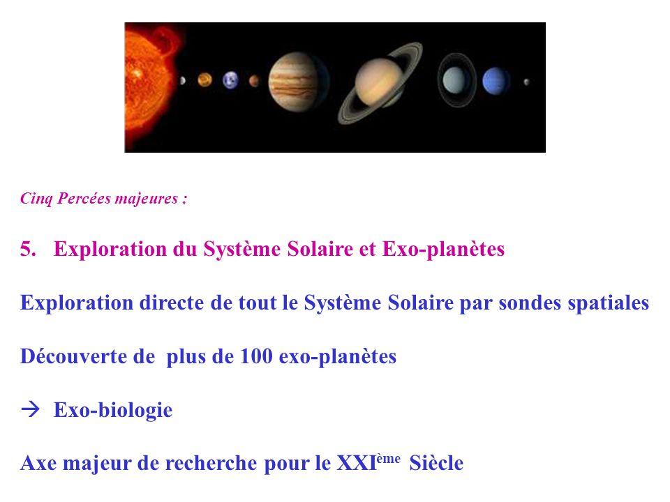 Cinq Percées majeures : 5.Exploration du Système Solaire et Exo-planètes Exploration directe de tout le Système Solaire par sondes spatiales Découvert