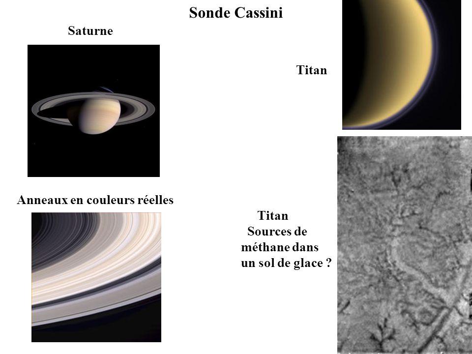 Sonde Cassini Saturne Anneaux en couleurs réelles Titan Sources de méthane dans un sol de glace ?