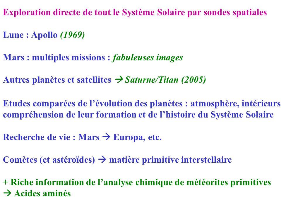 Exploration directe de tout le Système Solaire par sondes spatiales Lune : Apollo (1969) Mars : multiples missions : fabuleuses images Autres planètes