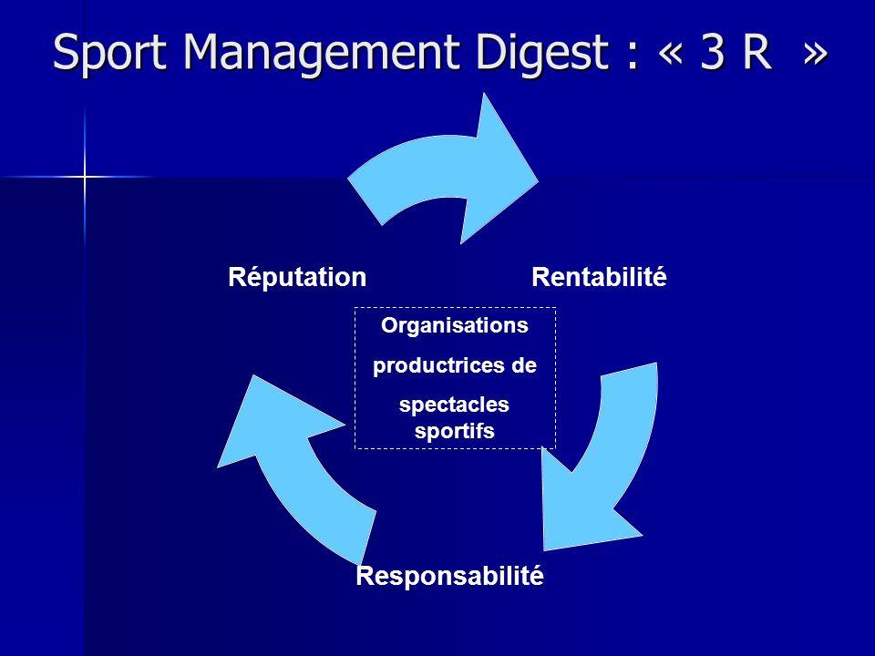 Sport Management Digest : « 3 R » Rentabilité Responsabilité Réputation Organisations productrices de spectacles sportifs