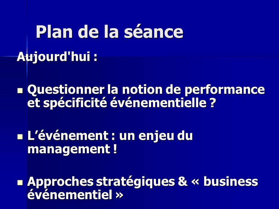 Plan de la séance Aujourd'hui : Questionner la notion de performance et spécificité événementielle ? Questionner la notion de performance et spécifici