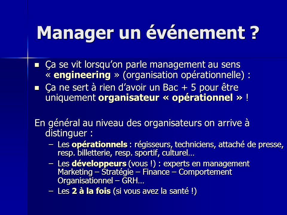 Manager un événement ? Ça se vit lorsquon parle management au sens « engineering » (organisation opérationnelle) : Ça se vit lorsquon parle management