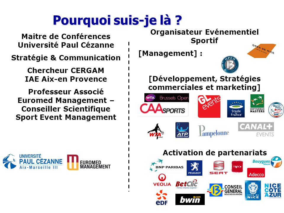 Sport Marketing Digest : « CREM » Communication - Relations – Expériences – Marques Marketing Relationnel CRM – Ticketing – RP – Social Capital « The Place to be » Marketing Expérientiel Entertainment BtC BtB CtC « The Place to show the show » Brand Management Merchandising – branding « The Place to express your brand » Communication événementielle – parrainage « The Place to leverage and activate »