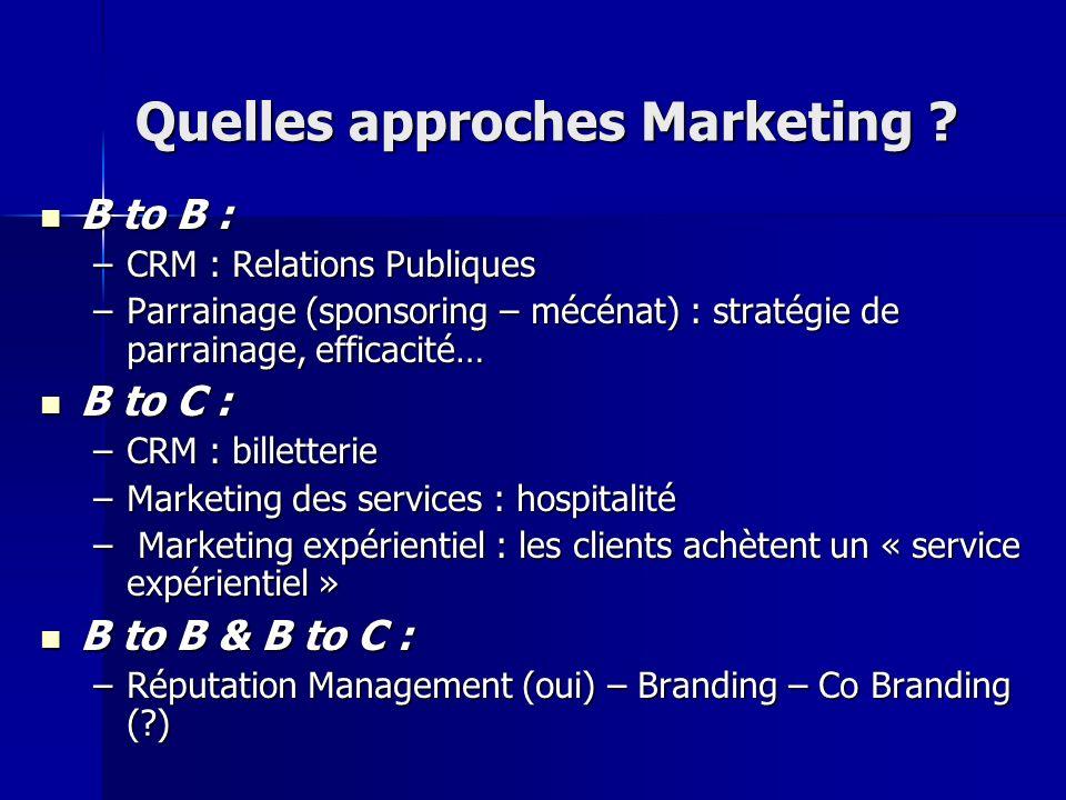 Quelles approches Marketing ? B to B : B to B : –CRM : Relations Publiques –Parrainage (sponsoring – mécénat) : stratégie de parrainage, efficacité… B
